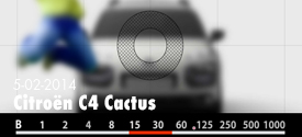 teaser-citroen-c4-cactus