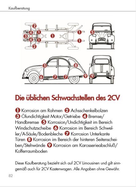 Citroën 2CV KOMPAKT - Das Nachschlagewerk zur Ente